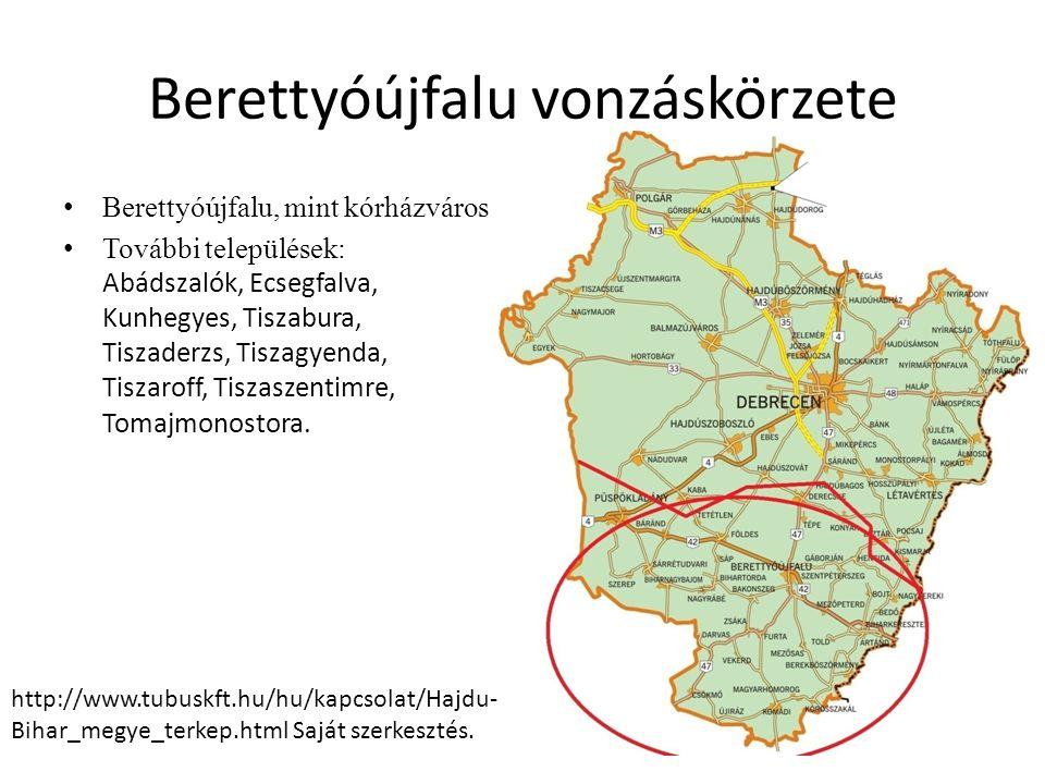 Berettyóújfalu vonzáskörzete Berettyóújfalu, mint kórházváros További települések: Abádszalók, Ecsegfalva, Kunhegyes, Tiszabura, Tiszaderzs, Tiszagyen