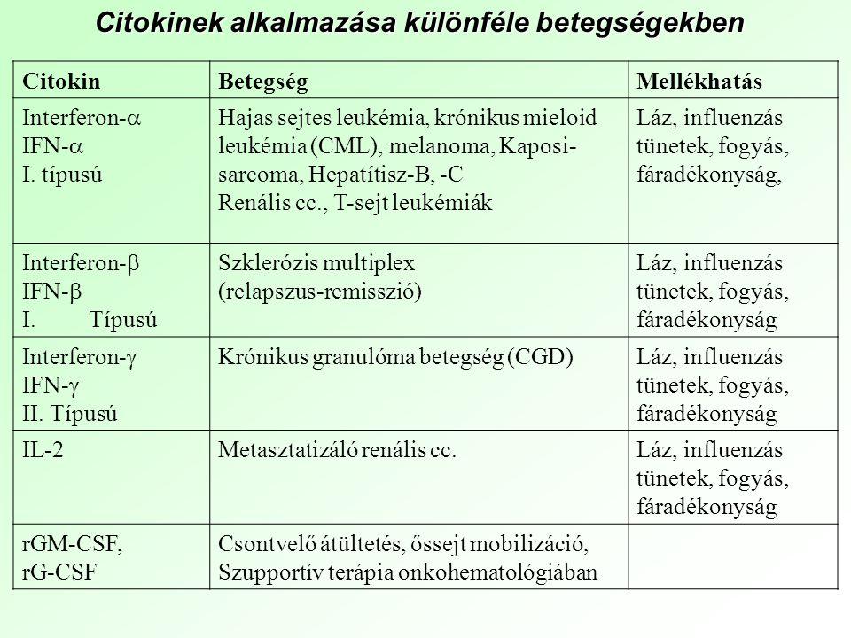 CitokinBetegségMellékhatás Interferon-  IFN-  I.