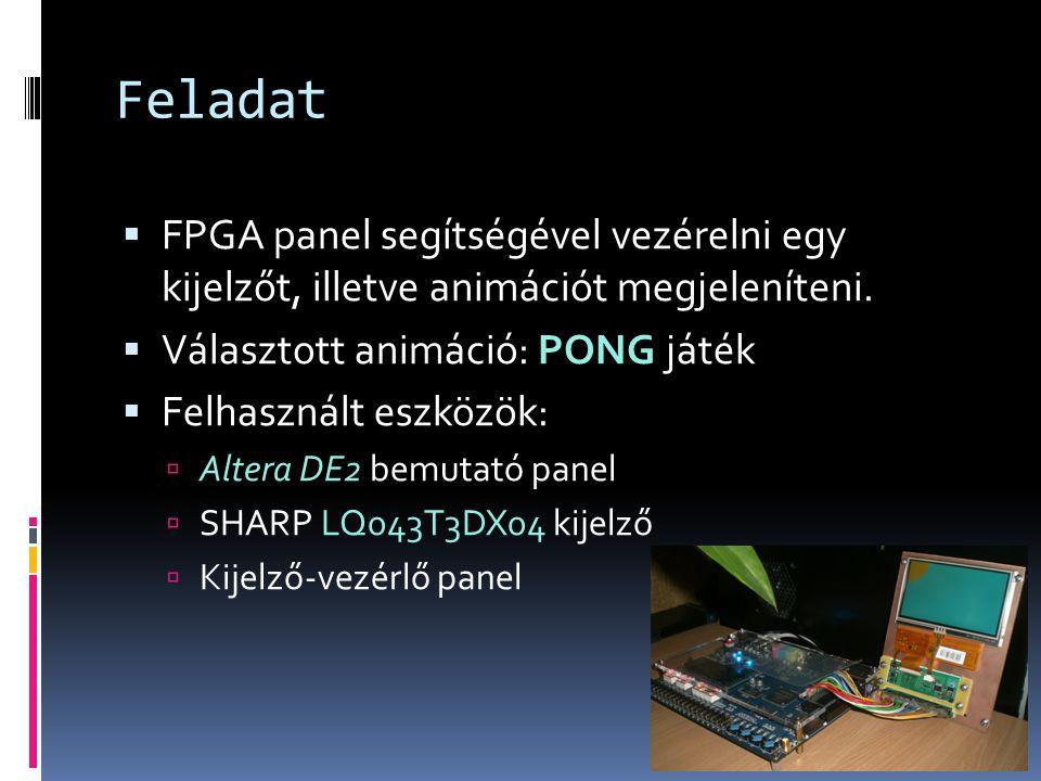 Feladat  FPGA panel segítségével vezérelni egy kijelzőt, illetve animációt megjeleníteni.  Választott animáció: PONG játék  Felhasznált eszközök: 