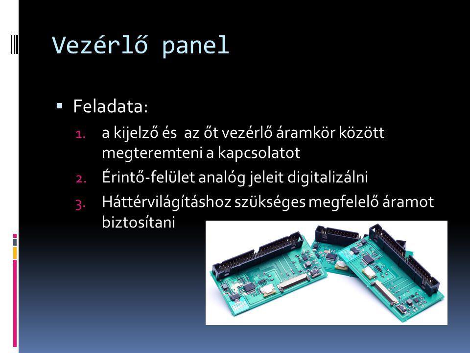 Vezérlő panel  Feladata: 1. a kijelző és az őt vezérlő áramkör között megteremteni a kapcsolatot 2. Érintő-felület analóg jeleit digitalizálni 3. Hát