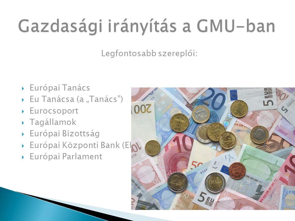 """Legfontosabb szereplői:  Európai Tanács  Eu Tanácsa (a """"Tanács )  Eurocsoport  Tagállamok  Európai Bizottság  Európai Központi Bank (EKB)  Európai Parlament"""