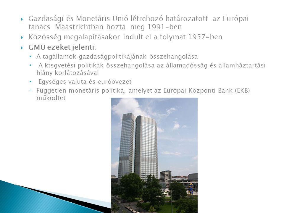  Gazdasági és Monetáris Unió létrehozó határozatott az Európai tanács Maastrichtban hozta meg 1991-ben  Közösség megalapításakor indult el a folymat 1957-ben  GMU ezeket jelenti: A tagállamok gazdaságpolitikájának összehangolása A ktsgvetési politikák összehangolása az államadósság és államháztartási hiány korlátozásával Egységes valuta és euróövezet ◦ Független monetáris politika, amelyet az Európai Központi Bank (EKB) működtet
