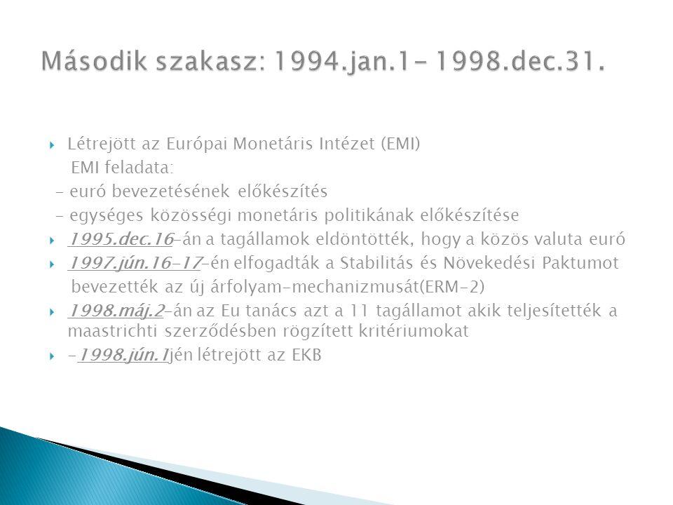  Létrejött az Európai Monetáris Intézet (EMI) EMI feladata: - euró bevezetésének előkészítés - egységes közösségi monetáris politikának előkészítése  1995.dec.16-án a tagállamok eldöntötték, hogy a közös valuta euró  1997.jún.16-17-én elfogadták a Stabilitás és Növekedési Paktumot bevezették az új árfolyam-mechanizmusát(ERM-2)  1998.máj.2-án az Eu tanács azt a 11 tagállamot akik teljesítették a maastrichti szerződésben rögzített kritériumokat  -1998.jún.1jén létrejött az EKB
