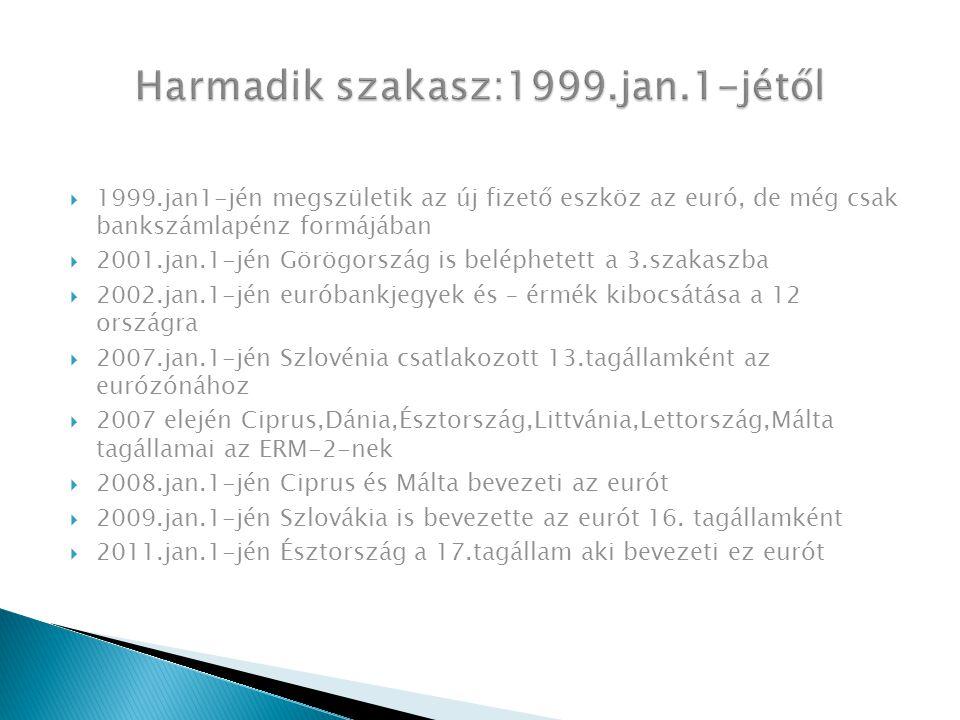  1999.jan1-jén megszületik az új fizető eszköz az euró, de még csak bankszámlapénz formájában  2001.jan.1-jén Görögország is beléphetett a 3.szakaszba  2002.jan.1-jén euróbankjegyek és – érmék kibocsátása a 12 országra  2007.jan.1-jén Szlovénia csatlakozott 13.tagállamként az eurózónához  2007 elején Ciprus,Dánia,Észtország,Littvánia,Lettország,Málta tagállamai az ERM-2-nek  2008.jan.1-jén Ciprus és Málta bevezeti az eurót  2009.jan.1-jén Szlovákia is bevezette az eurót 16.