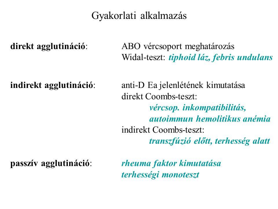 Gyakorlati alkalmazás direkt agglutináció:ABO vércsoport meghatározás Widal-teszt: tiphoid láz, febris undulans indirekt agglutináció:anti-D Ea jelenl