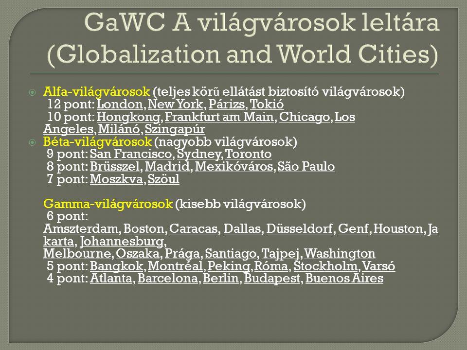  Alfa-világvárosok (teljes kör ű ellátást biztosító világvárosok) 12 pont: London, New York, Párizs, Tokió 10 pont: Hongkong, Frankfurt am Main, Chicago, Los Angeles, Milánó, Szingapúr  Béta-világvárosok (nagyobb világvárosok) 9 pont: San Francisco, Sydney, Toronto 8 pont: Brüsszel, Madrid, Mexikóváros, São Paulo 7 pont: Moszkva, Szöul Gamma-világvárosok (kisebb világvárosok) 6 pont: Amszterdam, Boston, Caracas, Dallas, Düsseldorf, Genf, Houston, Ja karta, Johannesburg, Melbourne, Oszaka, Prága, Santiago, Tajpej, Washington 5 pont: Bangkok, Montréal, Peking, Róma, Stockholm, Varsó 4 pont: Atlanta, Barcelona, Berlin, Budapest, Buenos Aires