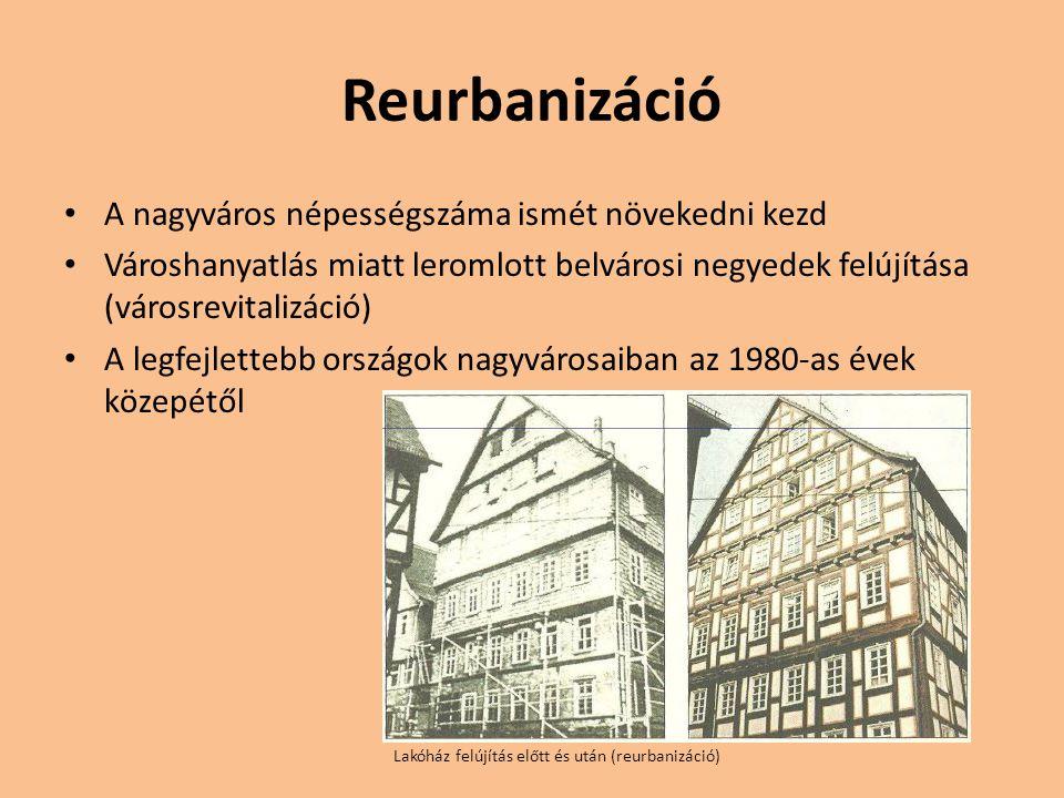 Egyre gyorsuló urbanizáció