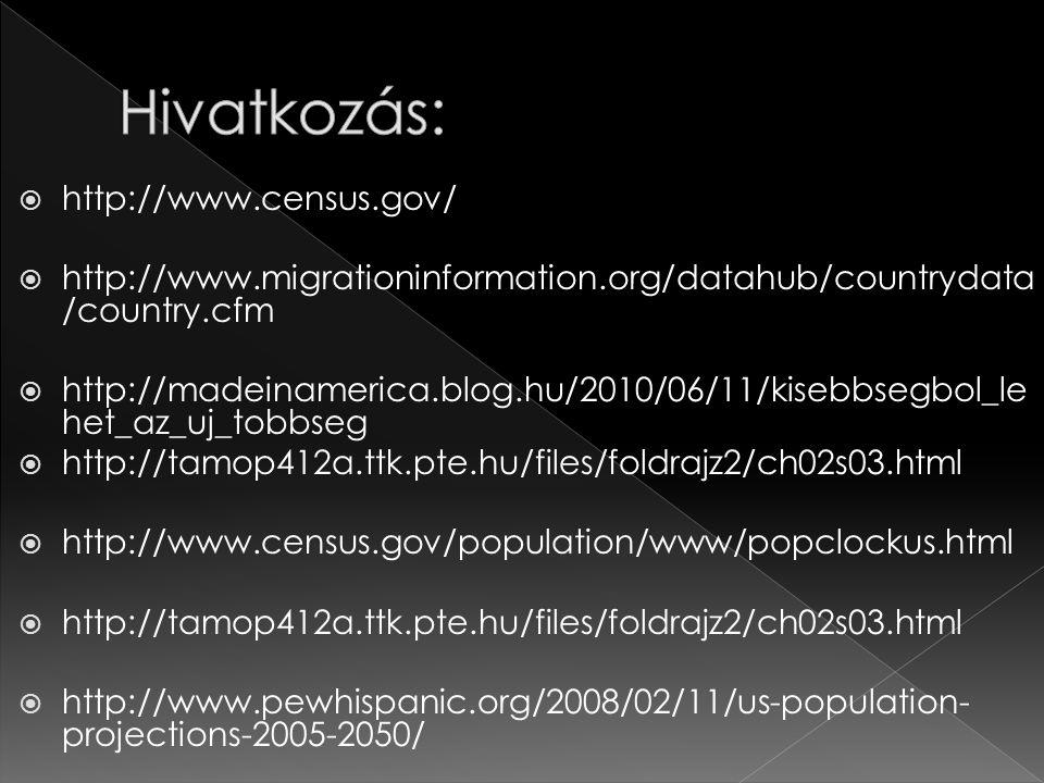  http://www.census.gov/  http://www.migrationinformation.org/datahub/countrydata /country.cfm  http://madeinamerica.blog.hu/2010/06/11/kisebbsegbol_le het_az_uj_tobbseg  http://tamop412a.ttk.pte.hu/files/foldrajz2/ch02s03.html  http://www.census.gov/population/www/popclockus.html  http://tamop412a.ttk.pte.hu/files/foldrajz2/ch02s03.html  http://www.pewhispanic.org/2008/02/11/us-population- projections-2005-2050/