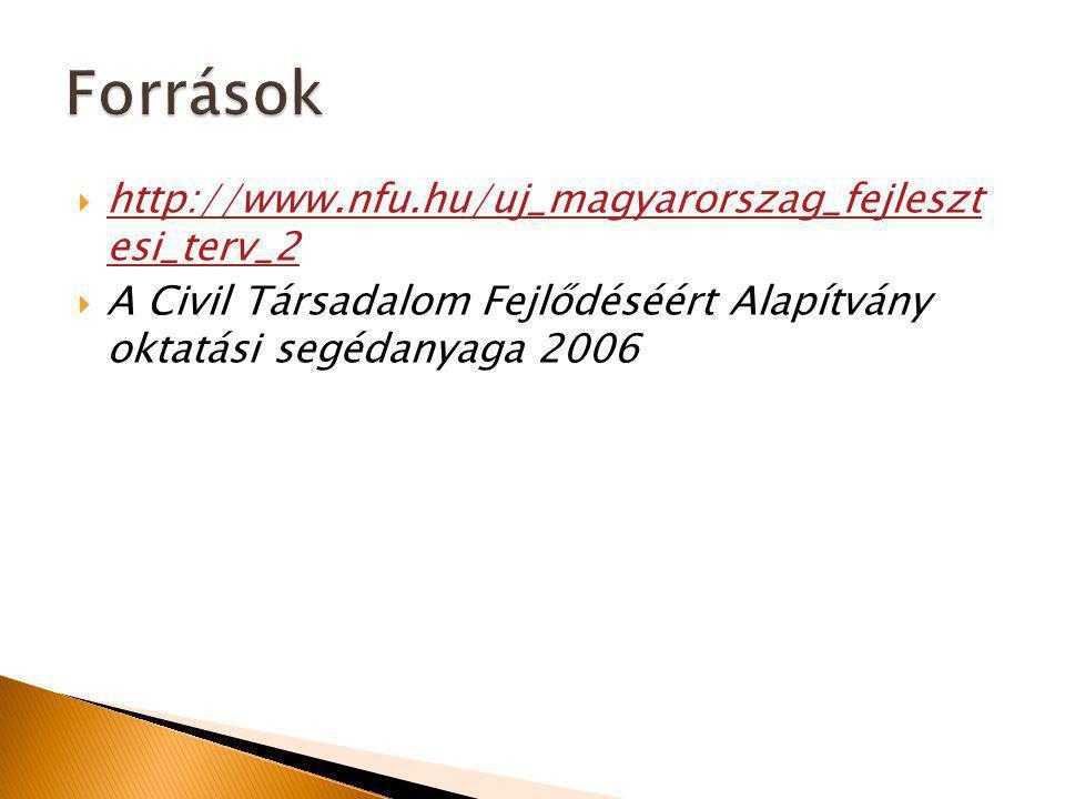  http://www.nfu.hu/uj_magyarorszag_fejleszt esi_terv_2 http://www.nfu.hu/uj_magyarorszag_fejleszt esi_terv_2  A Civil Társadalom Fejlődéséért Alapítvány oktatási segédanyaga 2006