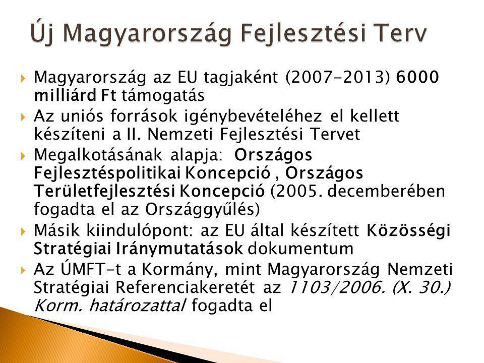  Magyarország az EU tagjaként (2007-2013) 6000 milliárd Ft támogatás  Az uniós források igénybevételéhez el kellett készíteni a II.