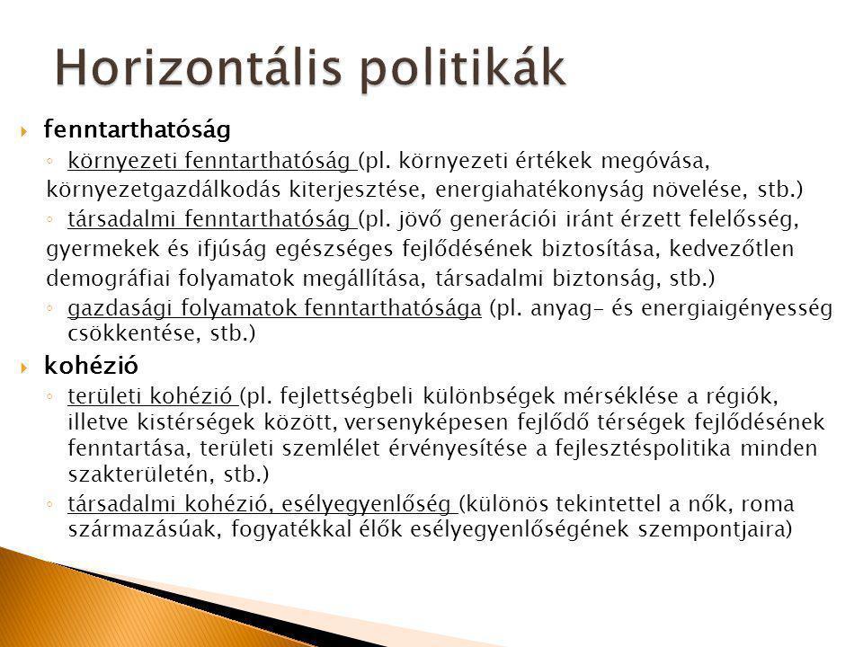  fenntarthatóság ◦ környezeti fenntarthatóság (pl.