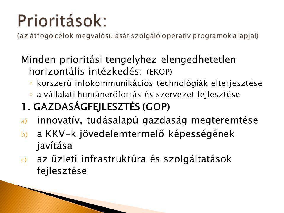 Minden prioritási tengelyhez elengedhetetlen horizontális intézkedés: (EKOP) ◦ korszerű infokommunikációs technológiák elterjesztése ◦ a vállalati humánerőforrás és szervezet fejlesztése 1.