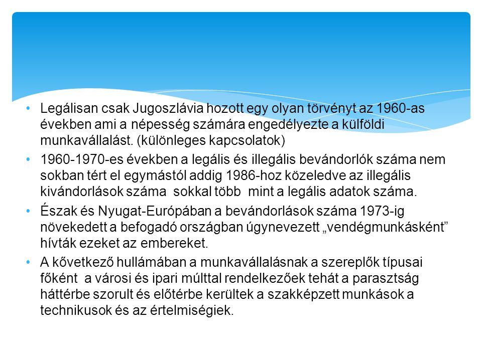 Legálisan csak Jugoszlávia hozott egy olyan törvényt az 1960-as években ami a népesség számára engedélyezte a külföldi munkavállalást. (különleges kap