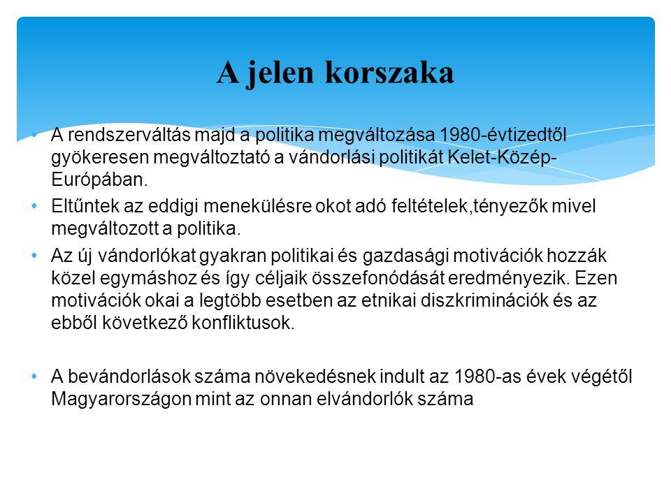 A rendszerváltás majd a politika megváltozása 1980-évtizedtől gyökeresen megváltoztató a vándorlási politikát Kelet-Közép- Európában. Eltűntek az eddi