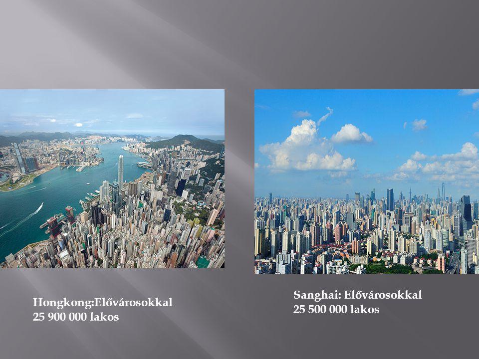 Hongkong:Elővárosokkal 25 900 000 lakos Sanghai: Elővárosokkal 25 500 000 lakos