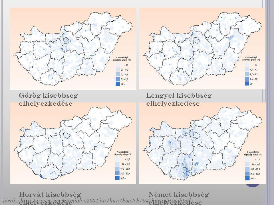 Görög kisebbség elhelyezkedése Lengyel kisebbség elhelyezkedése Horvát kisebbség elhelyezkedése Német kisebbség elhelyezkedése forrás: http://www.neps