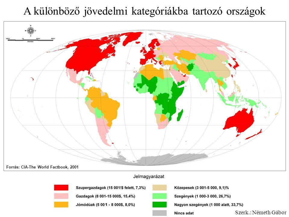 A különböző jövedelmi kategóriákba tartozó országok Forrás: CIA-The World Factbook, 2001 Szerk.: Németh Gábor 1 -