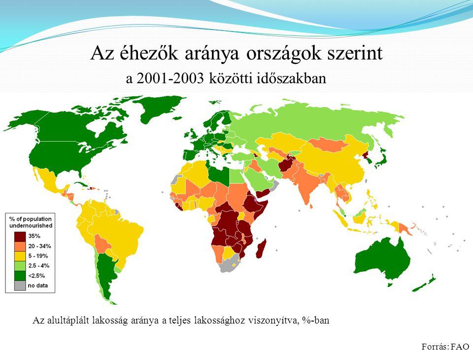 Az alultáplált lakosság aránya a teljes lakossághoz viszonyítva, %-ban Az éhezők aránya országok szerint a 2001-2003 közötti időszakban Forrás: FAO