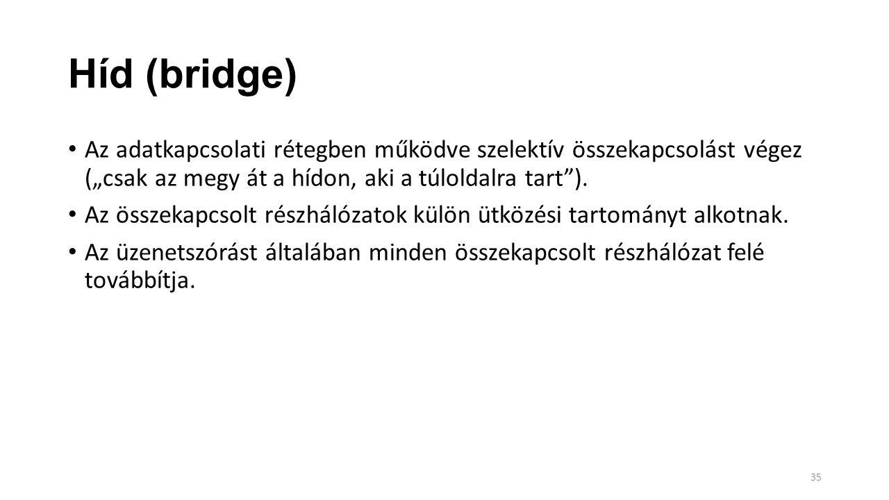 """Híd (bridge) Az adatkapcsolati rétegben működve szelektív összekapcsolást végez (""""csak az megy át a hídon, aki a túloldalra tart""""). Az összekapcsolt r"""