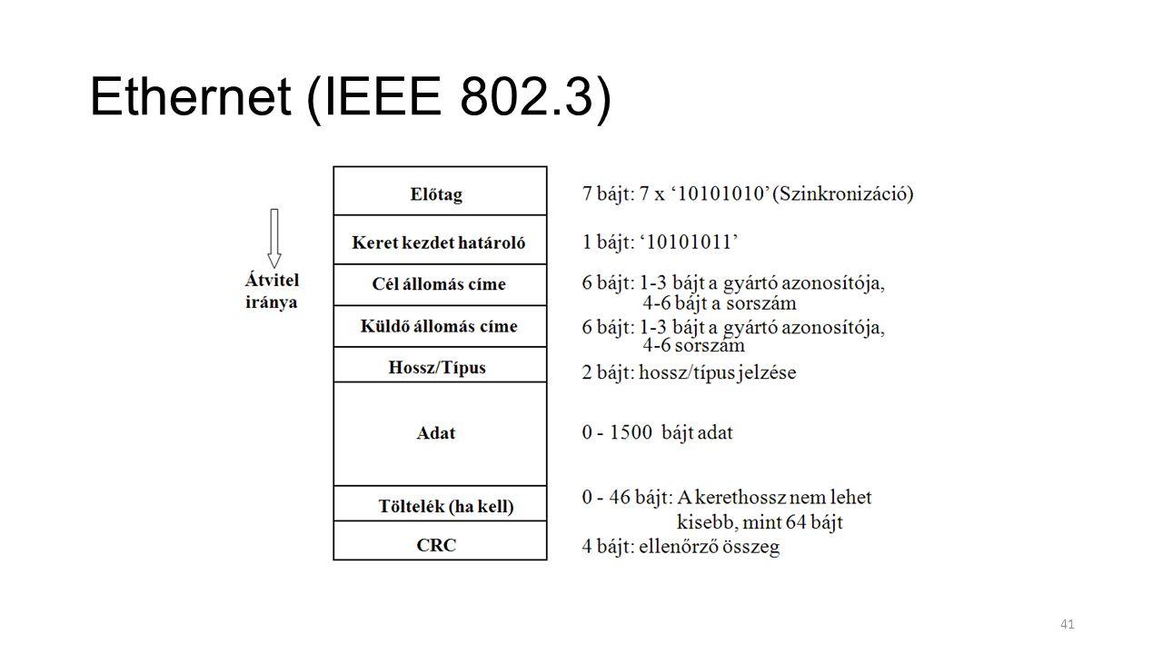 Ethernet (IEEE 802.3) 41