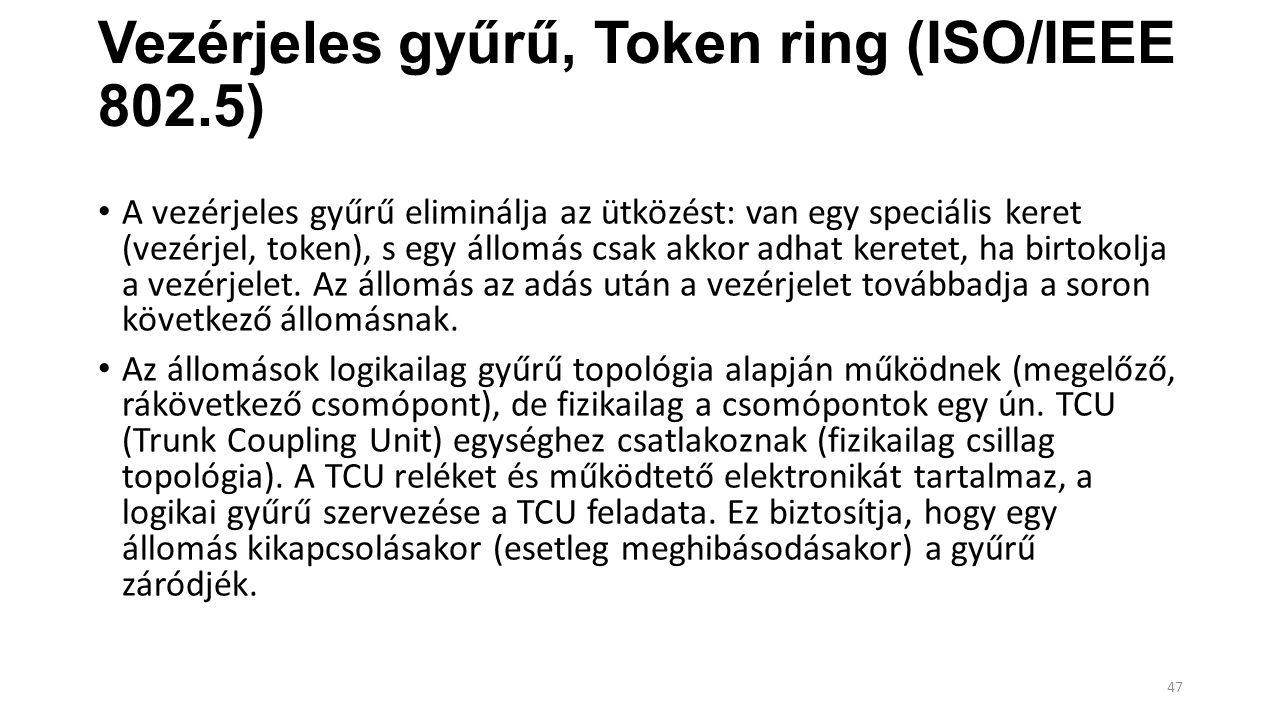 Vezérjeles gyűrű, Token ring (ISO/IEEE 802.5) A vezérjeles gyűrű eliminálja az ütközést: van egy speciális keret (vezérjel, token), s egy állomás csak