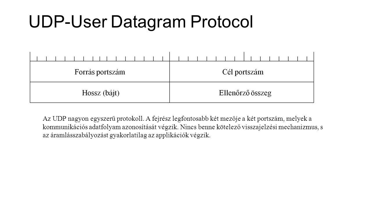 UDP-User Datagram Protocol Az UDP nagyon egyszerű protokoll. A fejrész legfontosabb két mezője a két portszám, melyek a kommunikációs adatfolyam azono