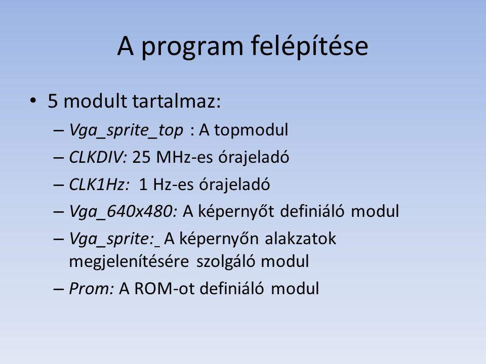 A program felépítése 5 modult tartalmaz: – Vga_sprite_top : A topmodul – CLKDIV: 25 MHz-es órajeladó – CLK1Hz: 1 Hz-es órajeladó – Vga_640x480: A képernyőt definiáló modul – Vga_sprite: A képernyőn alakzatok megjelenítésére szolgáló modul – Prom: A ROM-ot definiáló modul