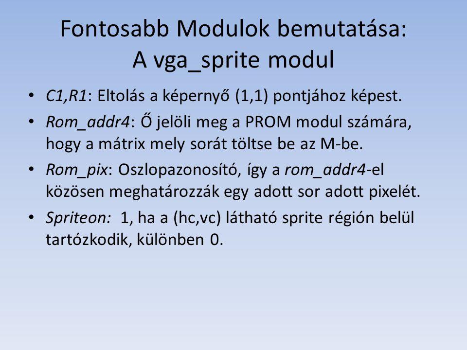 Fontosabb Modulok bemutatása: A vga_sprite modul C1,R1: Eltolás a képernyő (1,1) pontjához képest.