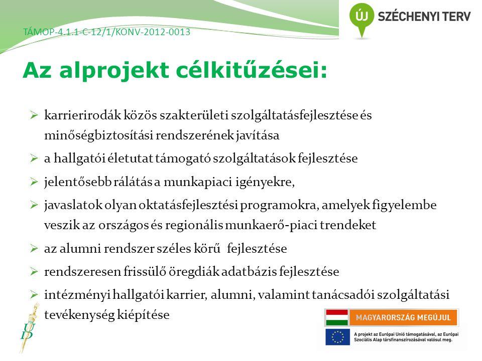 A megvalósítás eszközei, tevékenységei 1 TÁMOP-4.1.1-C-12/1/KONV-2012-0013  karrierirodák átvilágítása, auditja  szolgáltatási tevékenységek hatékonyságának növelése  szolgáltatási portfóliók feltérképezése  költséghatékony működés feltételeinek megteremtése  szolgáltatások integráltságának megteremtése: az egyes tanácsadási formák egymásra épülése elv alkalmazása  szolgáltatások adminisztrációja hatékonyságának növelése  informatikai fejlesztés: központilag koordinált, professzionális, interaktív, dinamikus, az alegységeket összefogó, szoros együttműködését mutató web-felületet kiépítése