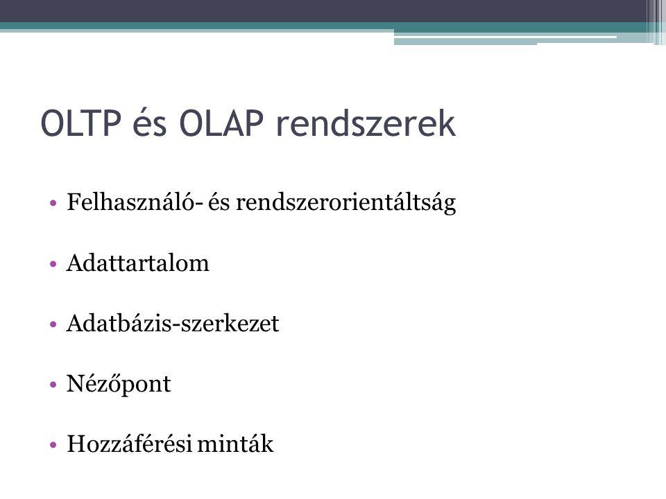 OLTP és OLAP rendszerek Felhasználó- és rendszerorientáltság Adattartalom Adatbázis-szerkezet Nézőpont Hozzáférési minták