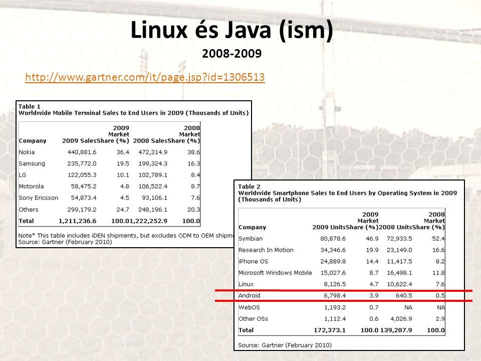 Linux és Java (ism) 2008-2009 http://www.gartner.com/it/page.jsp?id=1306513