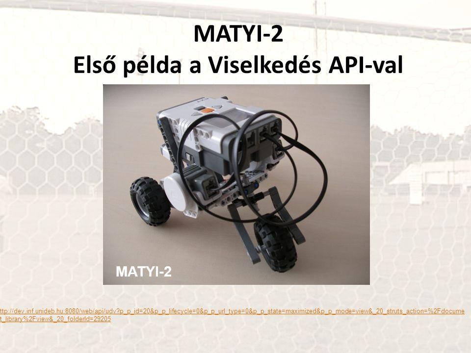 MATYI-2 Első példa a Viselkedés API-val http://dev.inf.unideb.hu:8080/web/api/udv?p_p_id=20&p_p_lifecycle=0&p_p_url_type=0&p_p_state=maximized&p_p_mode=view&_20_struts_action=%2Fdocume nt_library%2Fview&_20_folderId=29205 MATYI-2