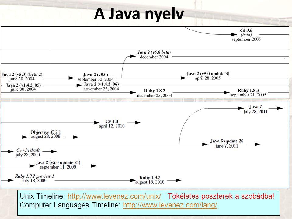 A Java nyelv Unix Timeline: http://www.levenez.com/unix/ Tökéletes poszterek a szobádba!http://www.levenez.com/unix/ Computer Languages Timeline: http://www.levenez.com/lang/http://www.levenez.com/lang/