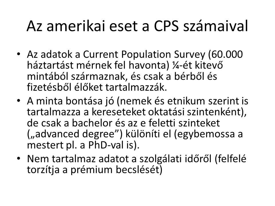 Az amerikai eset a CPS számaival Az adatok a Current Population Survey (60.000 háztartást mérnek fel havonta) ¼-ét kitevő mintából származnak, és csak a bérből és fizetésből élőket tartalmazzák.