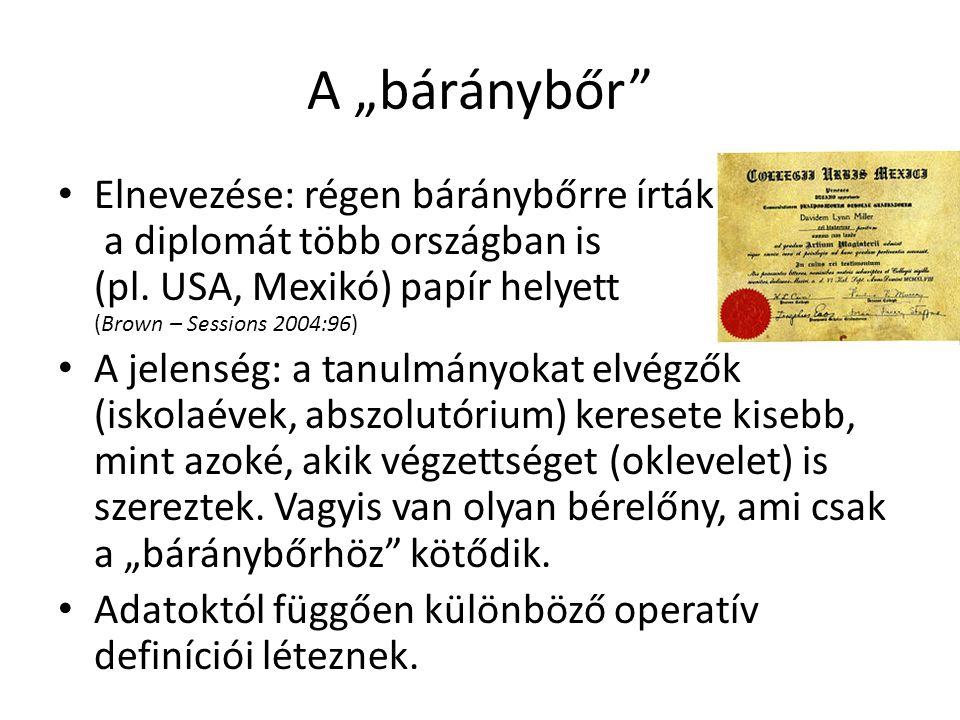 """A """"báránybőr Elnevezése: régen báránybőrre írták a diplomát több országban is (pl."""