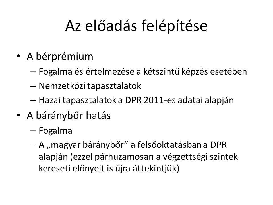 """Az előadás felépítése A bérprémium – Fogalma és értelmezése a kétszintű képzés esetében – Nemzetközi tapasztalatok – Hazai tapasztalatok a DPR 2011-es adatai alapján A báránybőr hatás – Fogalma – A """"magyar báránybőr a felsőoktatásban a DPR alapján (ezzel párhuzamosan a végzettségi szintek kereseti előnyeit is újra áttekintjük)"""