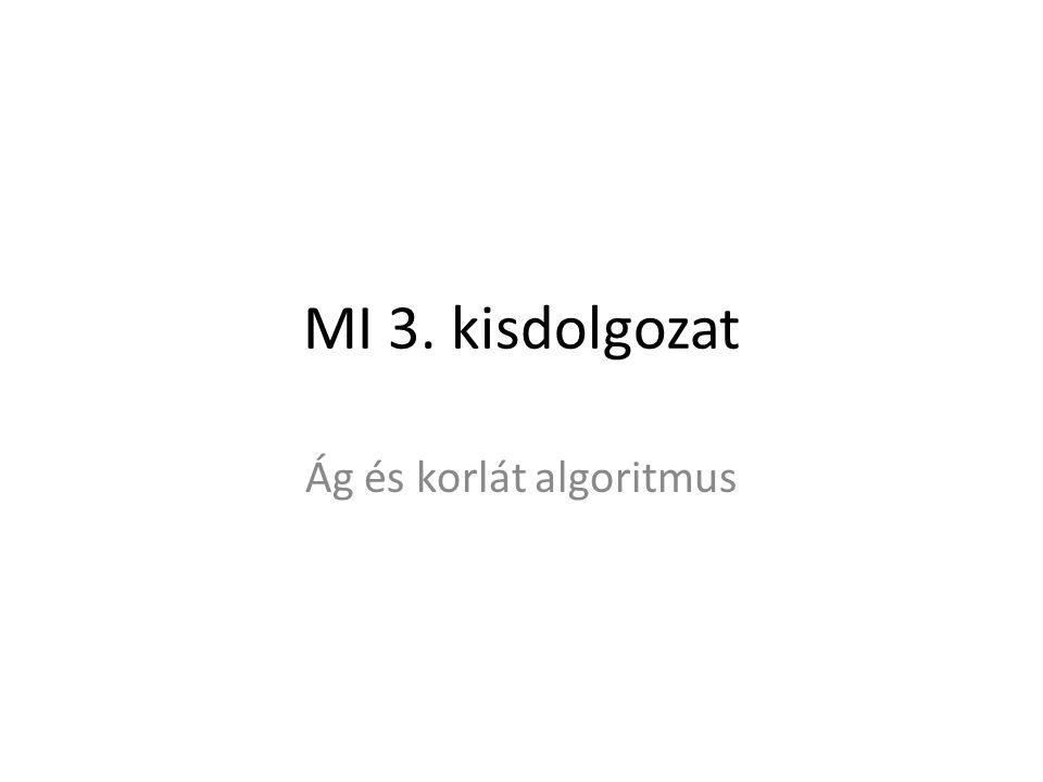 MI 3. kisdolgozat Ág és korlát algoritmus