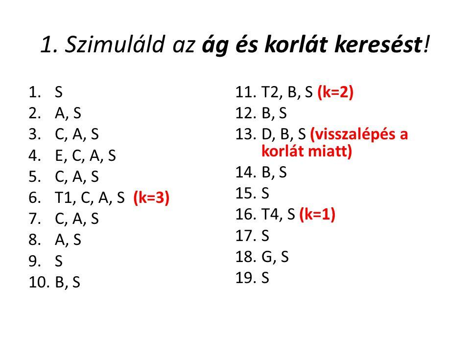 1. Szimuláld az ág és korlát keresést! 1.S 2.A, S 3.C, A, S 4.E, C, A, S 5.C, A, S 6.T1, C, A, S (k=3) 7.C, A, S 8.A, S 9.S 10.B, S 11.T2, B, S (k=2)