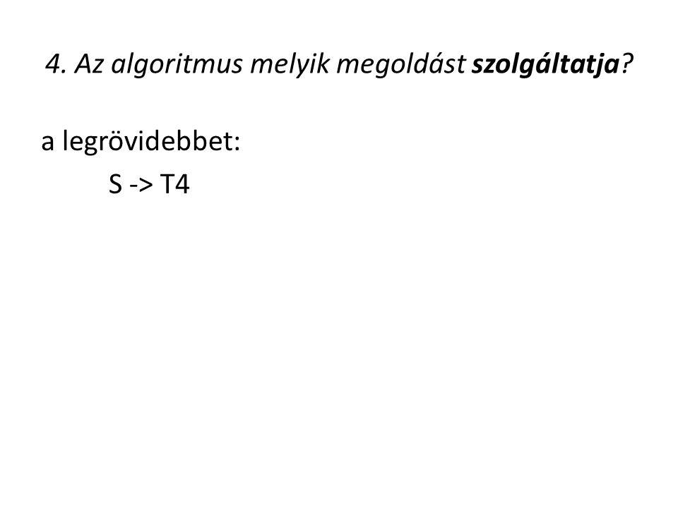 4. Az algoritmus melyik megoldást szolgáltatja? a legrövidebbet: S -> T4