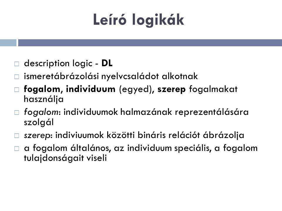 Leíró logikák  description logic - DL  ismeretábrázolási nyelvcsaládot alkotnak  fogalom, individuum (egyed), szerep fogalmakat használja  fogalom: individuumok halmazának reprezentálására szolgál  szerep: indiviuumok közötti bináris relációt ábrázolja  a fogalom általános, az individuum speciális, a fogalom tulajdonságait viseli