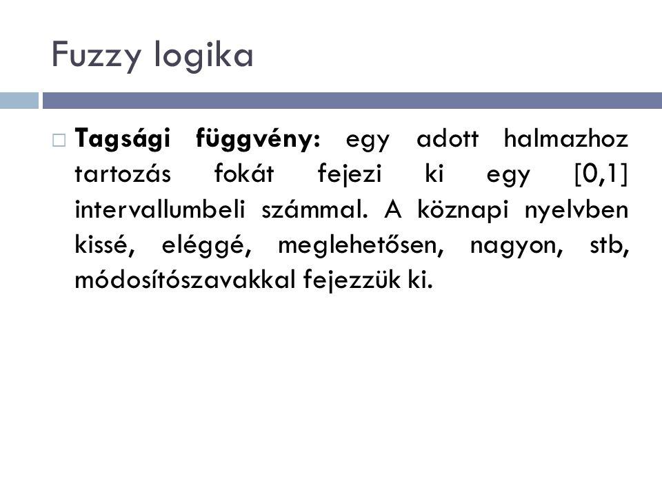 Fuzzy logika  Tagsági függvény: egy adott halmazhoz tartozás fokát fejezi ki egy [0,1] intervallumbeli számmal.