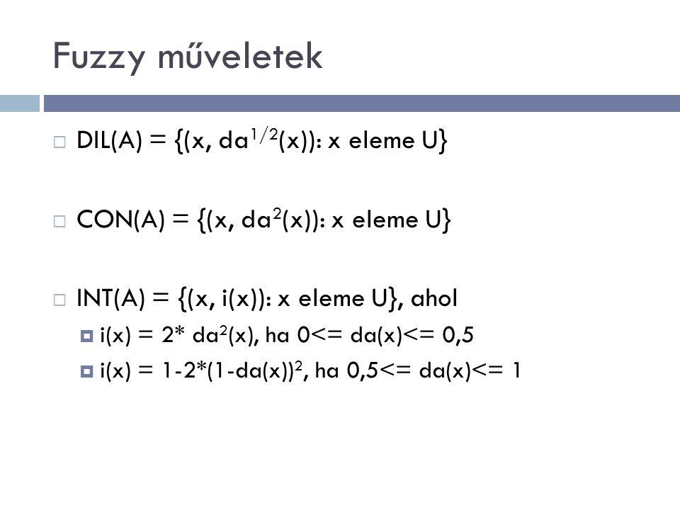 Fuzzy műveletek  DIL(A) = {(x, da 1/2 (x)): x eleme U}  CON(A) = {(x, da 2 (x)): x eleme U}  INT(A) = {(x, i(x)): x eleme U}, ahol  i(x) = 2* da 2 (x), ha 0<= da(x)<= 0,5  i(x) = 1-2*(1-da(x)) 2, ha 0,5<= da(x)<= 1