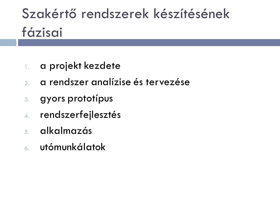 Szakértő rendszerek készítésének fázisai 1. a projekt kezdete 2.