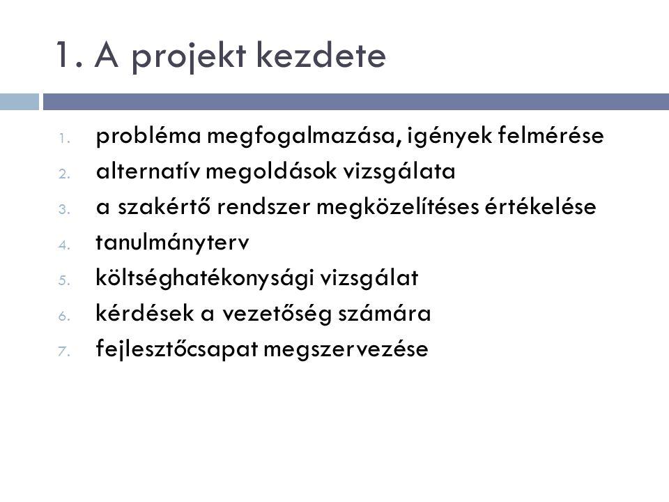 1. A projekt kezdete 1. probléma megfogalmazása, igények felmérése 2.