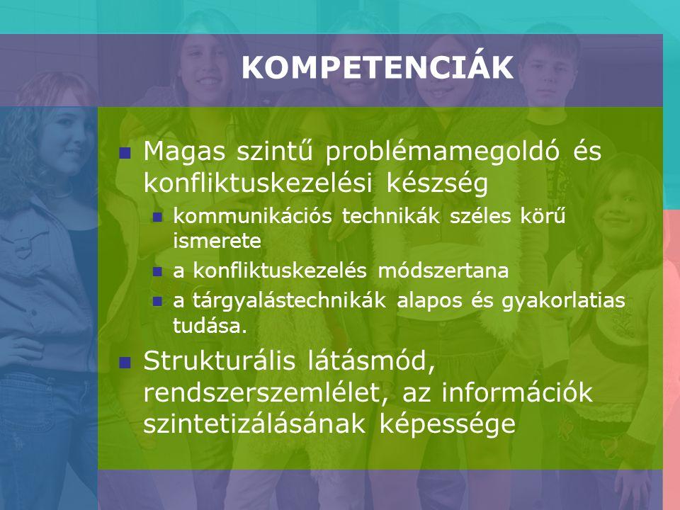 KOMPETENCIÁK Magas szintű problémamegoldó és konfliktuskezelési készség kommunikációs technikák széles körű ismerete a konfliktuskezelés módszertana a tárgyalástechnikák alapos és gyakorlatias tudása.