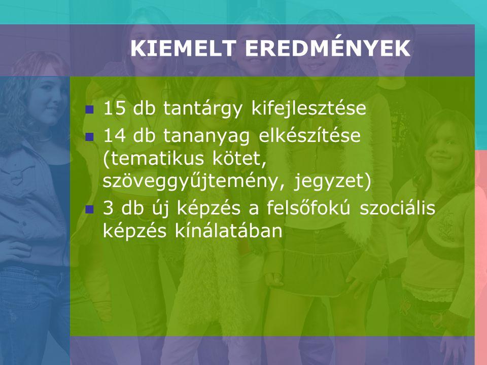 KIEMELT EREDMÉNYEK 15 db tantárgy kifejlesztése 14 db tananyag elkészítése (tematikus kötet, szöveggyűjtemény, jegyzet) 3 db új képzés a felsőfokú szociális képzés kínálatában