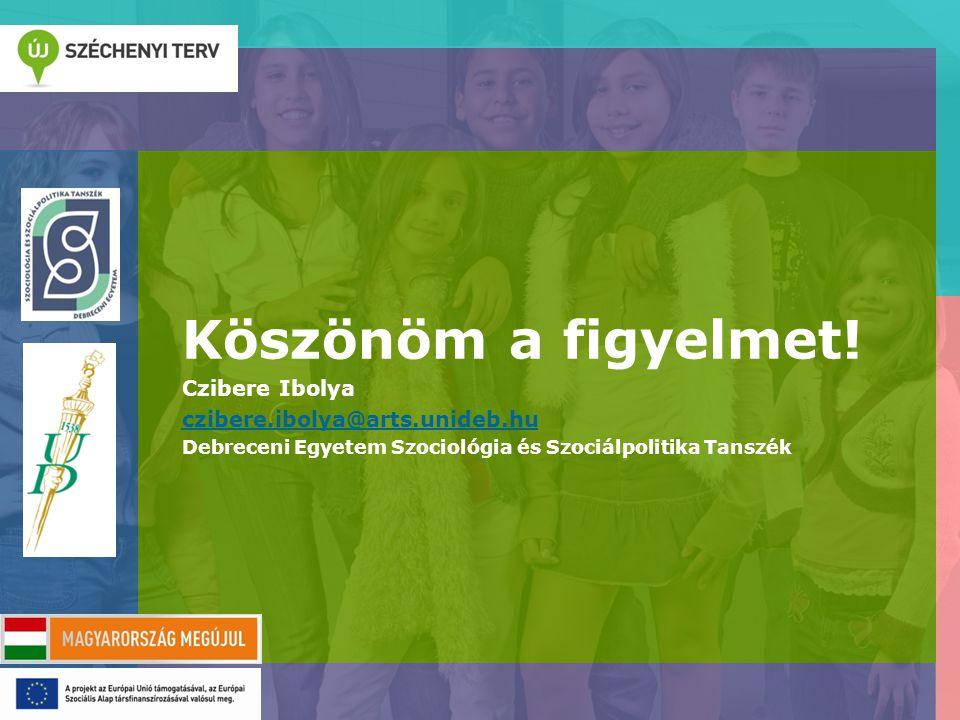 Köszönöm a figyelmet! Czibere Ibolya czibere.ibolya@arts.unideb.hu Debreceni Egyetem Szociológia és Szociálpolitika Tanszék