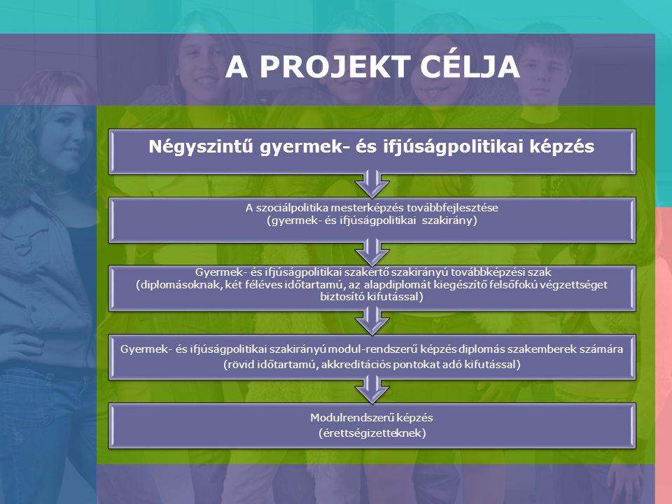 A PROJEKT CÉLJA Modulrendszerű képzés (érettségizetteknek) Gyermek- és ifjúságpolitikai szakirányú modul-rendszerű képzés diplomás szakemberek számára