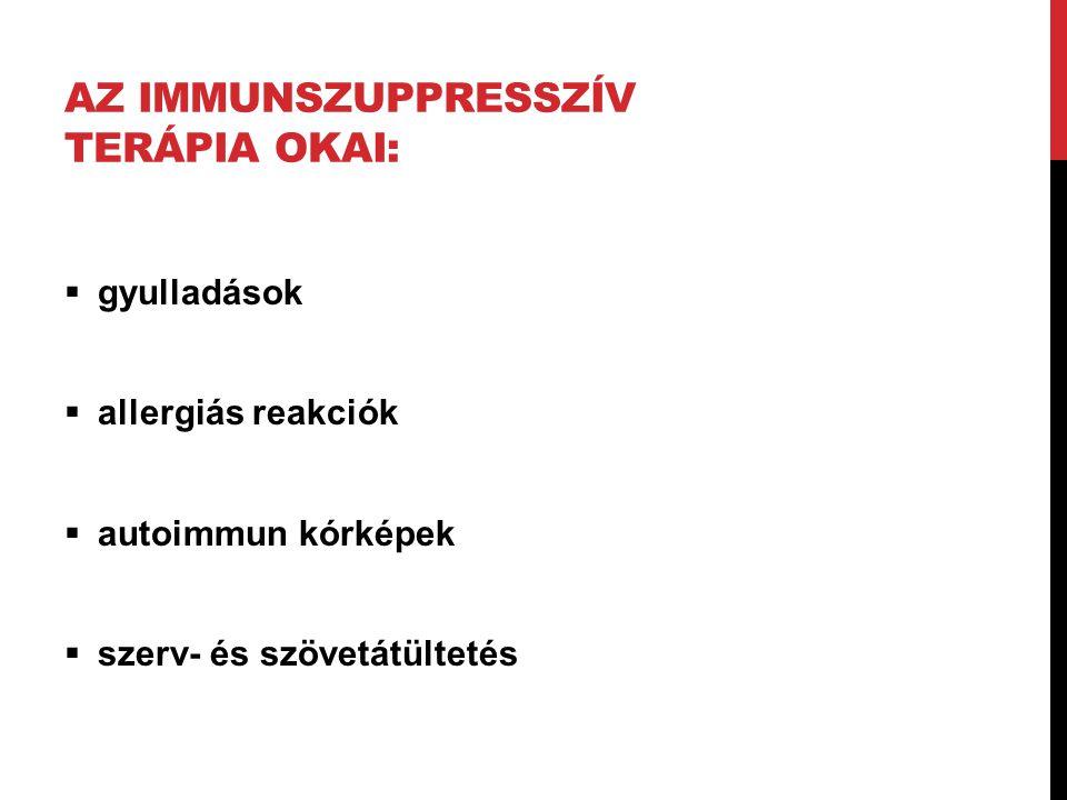 Basiliximab Daclizumab Infliximab Omalizumab MONOKLONÁLIS ANTITESTEK