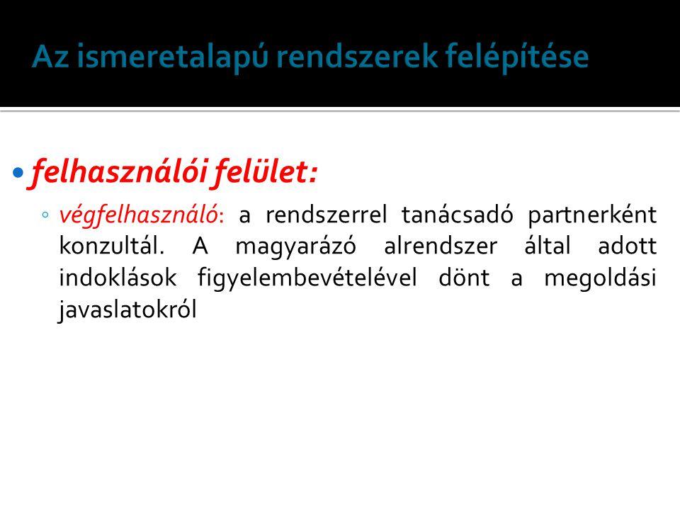 felhasználói felület: ◦ végfelhasználó: a rendszerrel tanácsadó partnerként konzultál.